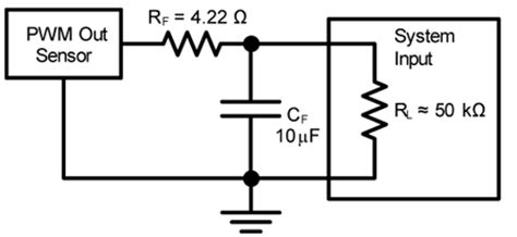 pwm input capacitor allegro microsystems method for converting a pwm output to an analog output when using