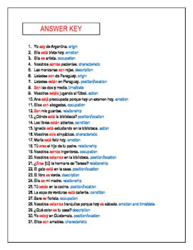 Ser Estar Worksheet Answers by Ser Or Estar Doctor And Place Worksheet Verb Conjugation