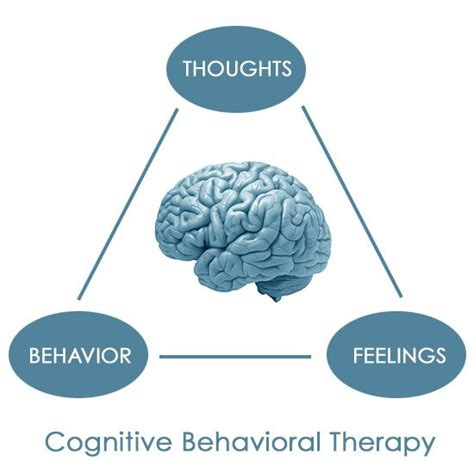 cognitive behavioural therapy 7 ways to freedom from anxiety depression and intrusive thoughts happiness is a trainable attainable skill volume 1 books 41 best cognitive behavioral therapy images on