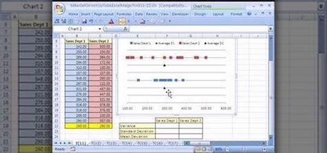 Spreadsheet Microsoft by How To Measure Variation In A Microsoft Excel Spreadsheet
