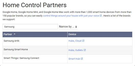 list of smart home devices see this list of smart home devices that work with google home