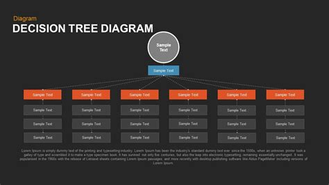 Decision Tree Powerpoint And Keynote Diagram Slidebazaar Powerpoint Decision Tree Template