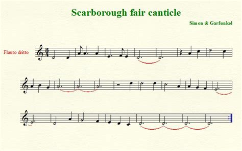 testo scarborough fair scarborough fair canticle
