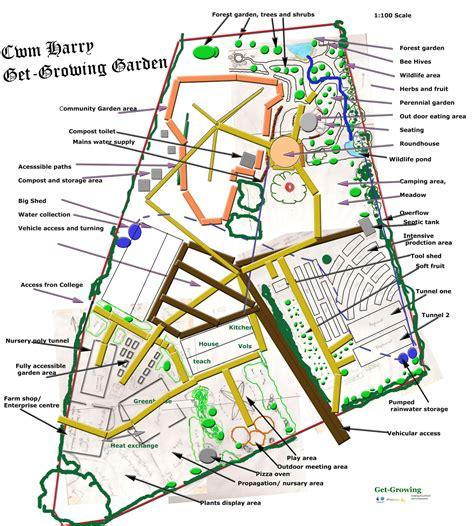 Urban Community Garden Plan Www Pixshark Com Images | urban community garden plan www pixshark com images