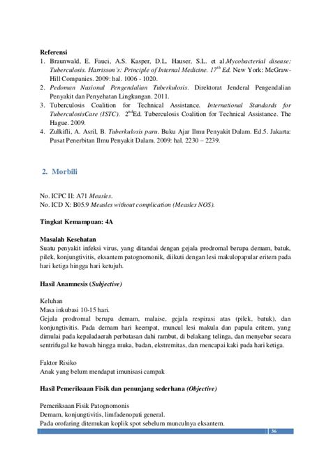 Pelayanan Kesehatan Primer Buku Ajar Bidan Pelayanan V Diskon panduan praktik klinis bagi dokter di fasilitas pelayanan kesehatan p