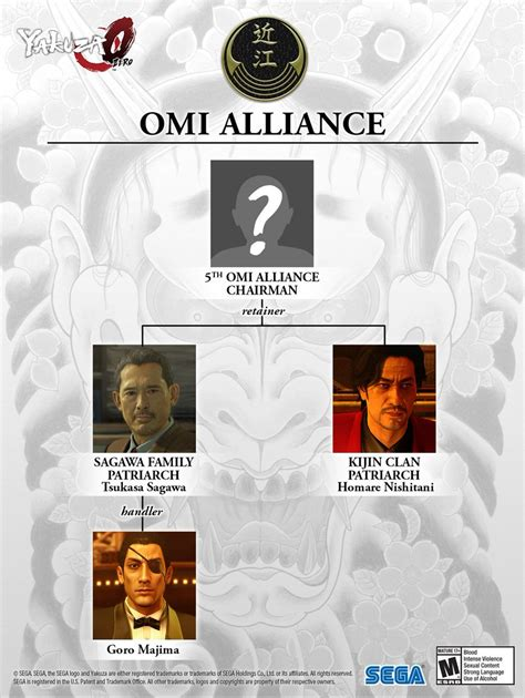 omi hours the omi alliance may not be as big as the tojo clan but