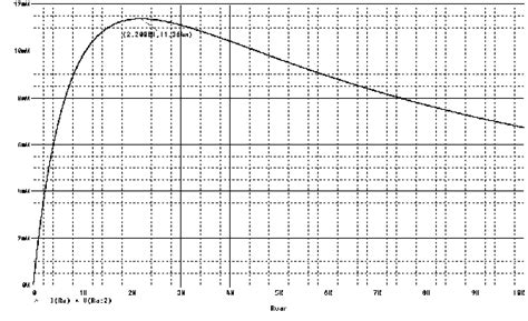 diode tunnel la gi tunnel diode kennlinie 28 images tunneldiode category device current voltage