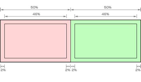 css layout using percentages css cssでページ幅に合わせて左右のカラム幅が変わる2段組みレイアウトを作成する 2段組みリキッド