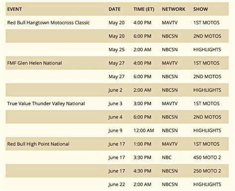 ama motocross tv schedule 2017 ama 250 450 national motocross tv schedule
