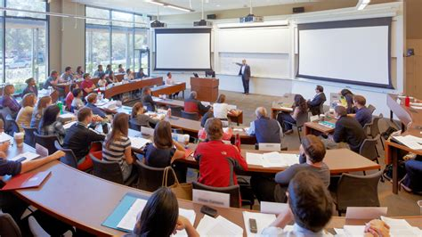 Mba Class Requirements by A Closer Look Stanford Graduate School Of Business