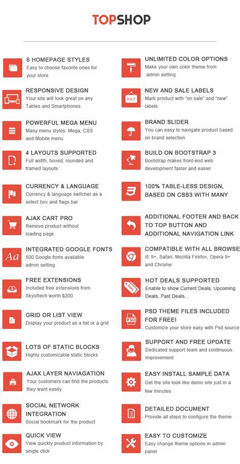 theme forest list topshop premium responsive prestashop theme wordpress
