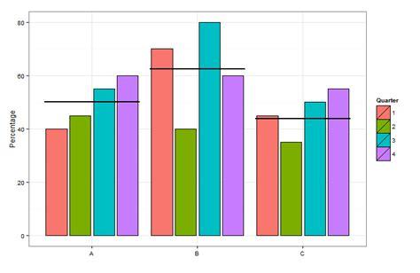 ggplot theme vertical feature compound charts 183 issue 475 183 swimlane ngx