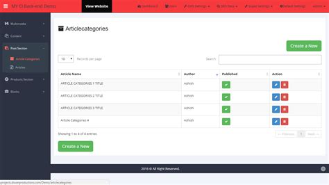 codeigniter demo site adcms customize admin panel using codeigniter for 125