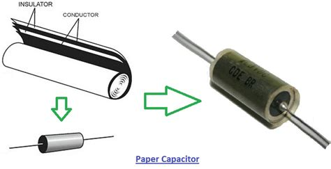 paper capacitor rating paper capacitor rating 28 images types of capacitor constant value capacitors ingenuitydias
