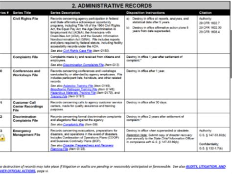 resources for records management nc dncr