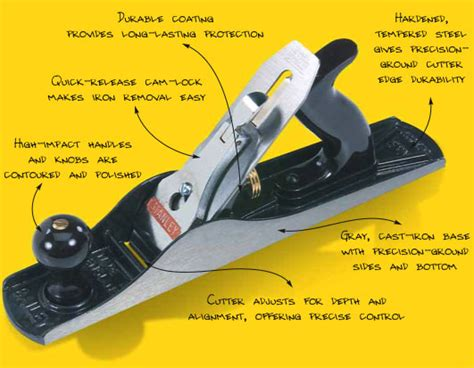 stanley bench plane parts works efficiently and easily with your bench top projects