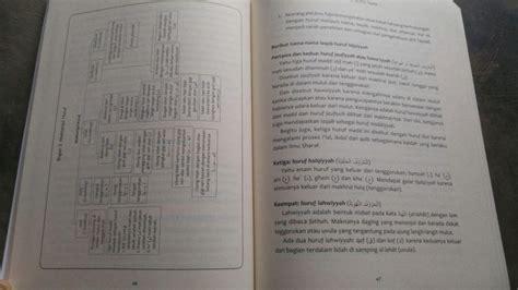 Panduan Lengkap Ilmu Tajwid Turos buku panduan lengkap ilmu tajwid untuk semua tingkatan