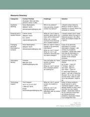 resource directory template clarkt m2 a2 resource directory template categories