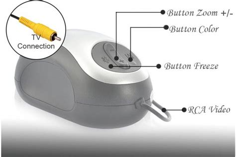 products  visually impaired mouse magnifier