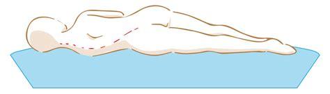 Wasserbett Füllmenge Richtig Einstellen by Wasserbett F 252 Llmenge Das Wasserbett Richtig Einstellen