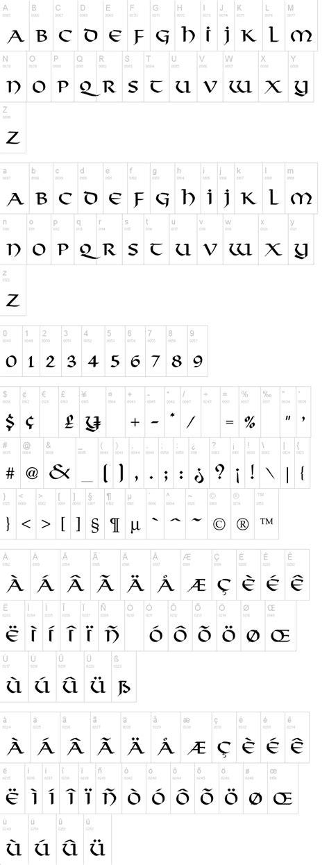 dafont runes quelques liens utiles
