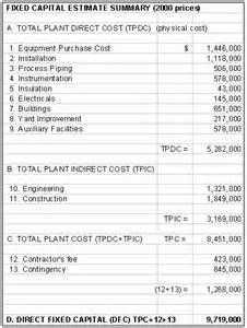 Manufacturing Cost Analysis Template by 日本ケミカルシム コスト分析