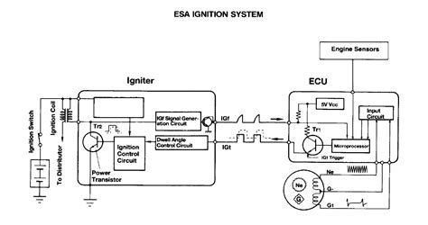 integrated circuit ignition system 28 images pulse generator ignition system quality pulse
