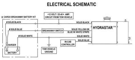 wiring diagram for carlisle electric brakes wiring diagram