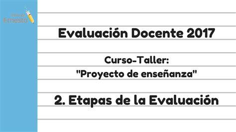 modelo de prueba de evaluacion docente 2016 del ecuador modelo pruebas modelo para docentes 2016 ecuador proceso