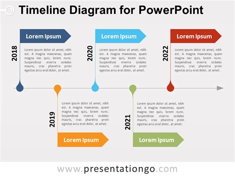 powerpoint timeline timeline diagram for powerpoint presentationgo