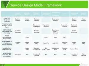 it service catalogs 5 keys to good service design