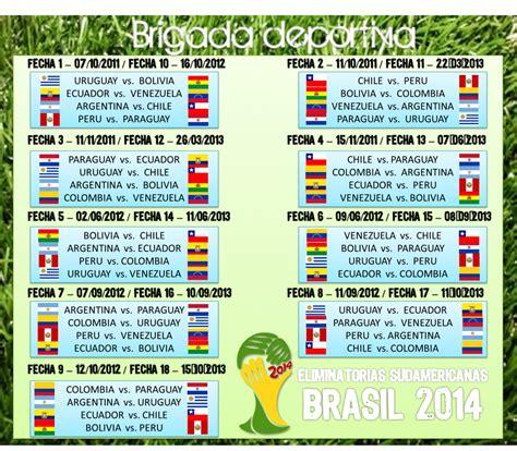 Calendario Eliminatorias Copa Mundial Brasil 2014 Resultados Posiciones Y