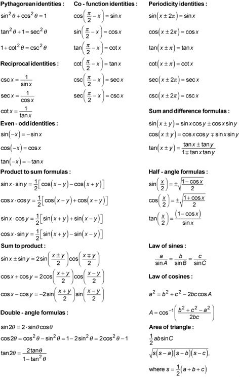 I Need So Much Help Pre Cal For Dummies School