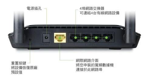 Router Dlink 612 購入 router d link 612 只當hub ap 使用