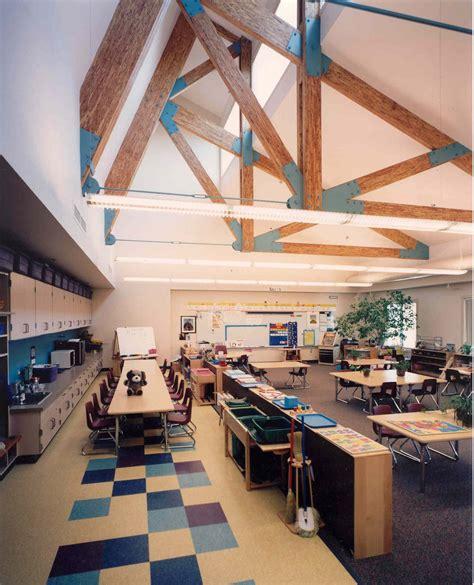 interior design schools   home design university