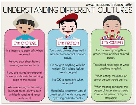 teaching themes in english esl different cultures cultural etiquette esl teaching