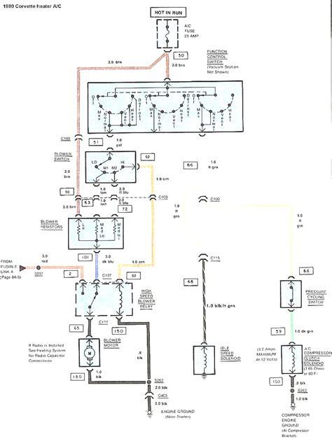 1980 corvette wiring diagram k grayengineeringeducation