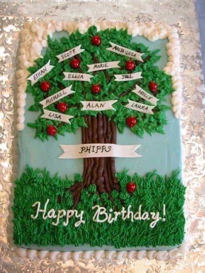 birthday cakes  cake ideas
