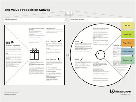 Ready To Use Value Proposition Canvas Template īndruc Value Proposition Canvas Ppt