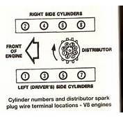 Zylinderfolge V8