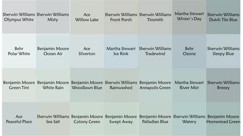 valspar soft silver sage blue green gray paint swatches homes alternative 55609