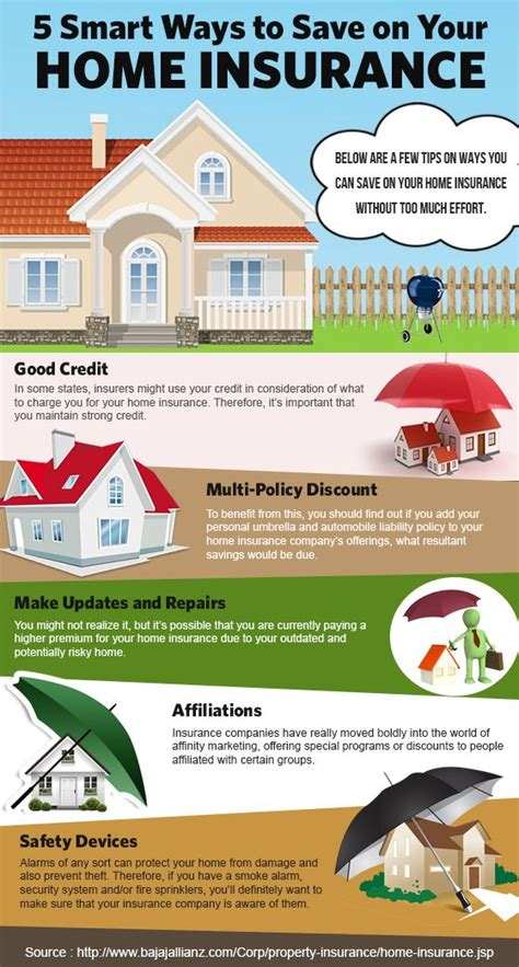 ideas  home insurance  pinterest buying   home tips real estate