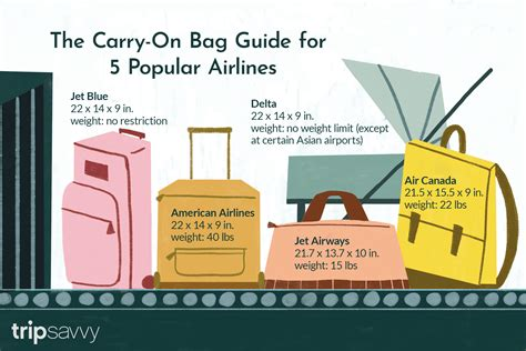 American Airlines Cabin Baggage Weight Limit by Carry On Bags Size And Weight Limits And Allowances