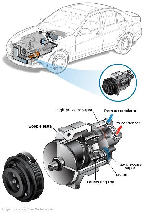 26 best images about car repair on ford fusion cars and ac system
