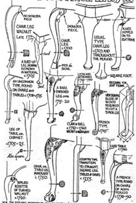 inspirations types of furniture styles with guide to types period furniture leg styles furniture charts pinterest