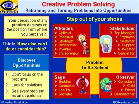 Creativity Hc Understanding Innovation In Problem Solving Creative Problem Solving Quotes Quotesgram