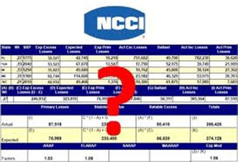 Ncci Workers Compensation Experience Rating Worksheet by Workers Compensation Premium Zeiler Insurance Compvision