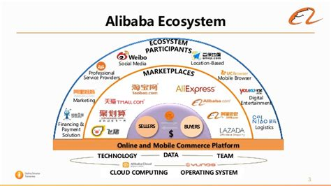 alibaba ecosystem xiaofeng ren at ai frontiers the quest for video