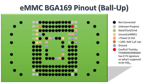 emmc layout guide mmc card pinout gallery diagram writing sle and guide