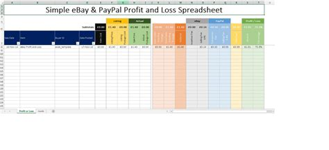 ebay excel template ebay and paypal profit and loss spreadsheet inc fees microsoft